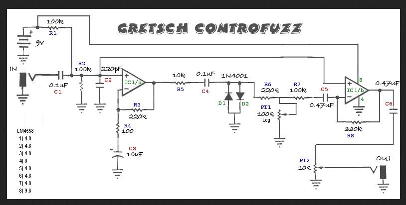 Gretsch Controfuzz build report ...sound samples?